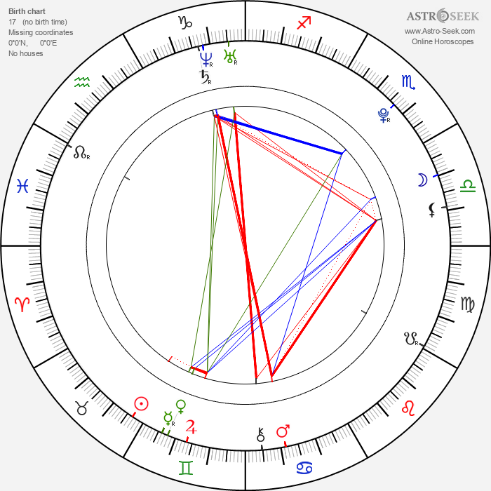 Tereza Fajksová - Astrology Natal Birth Chart