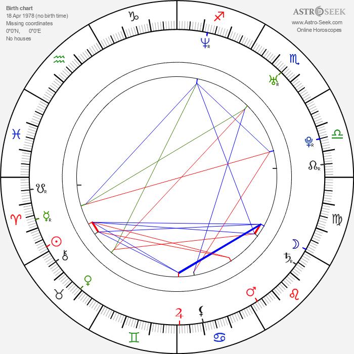 Tereza Helšusová - Astrology Natal Birth Chart