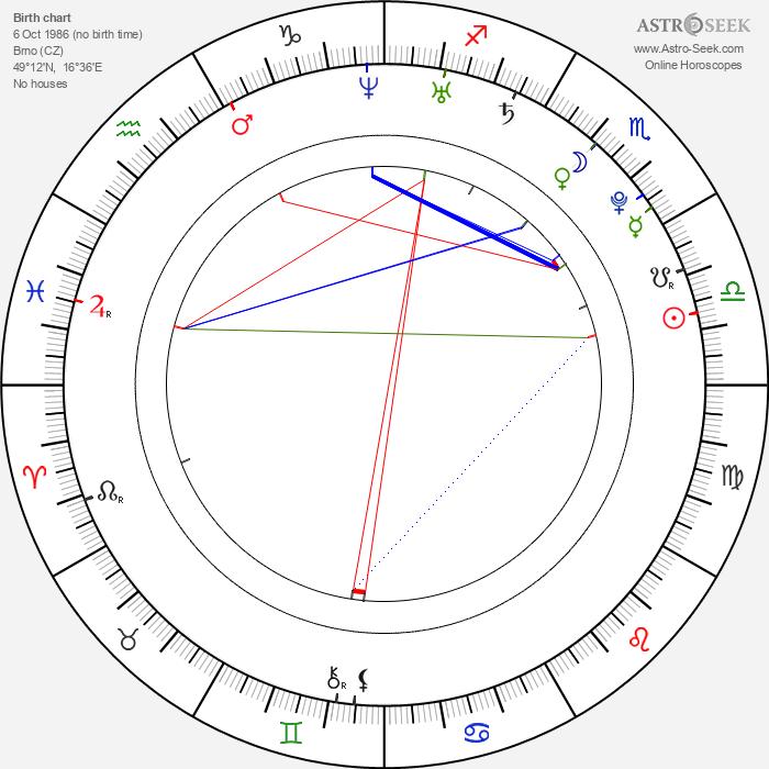 Tereza Kerndlová - Astrology Natal Birth Chart