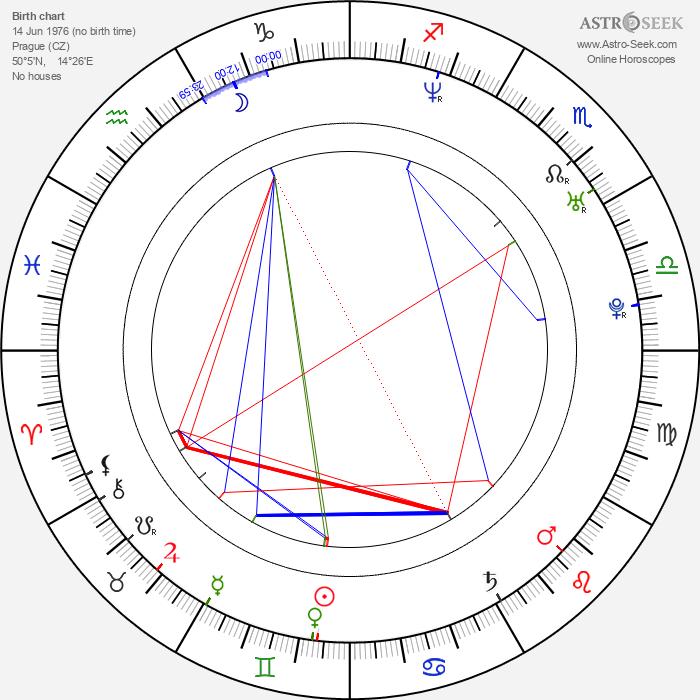 Tereza Kostková - Astrology Natal Birth Chart