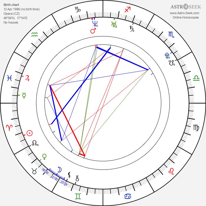 Tereza Lexová - Astrology Natal Birth Chart