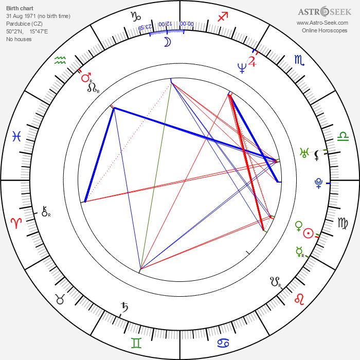 Tereza Maxová - Astrology Natal Birth Chart
