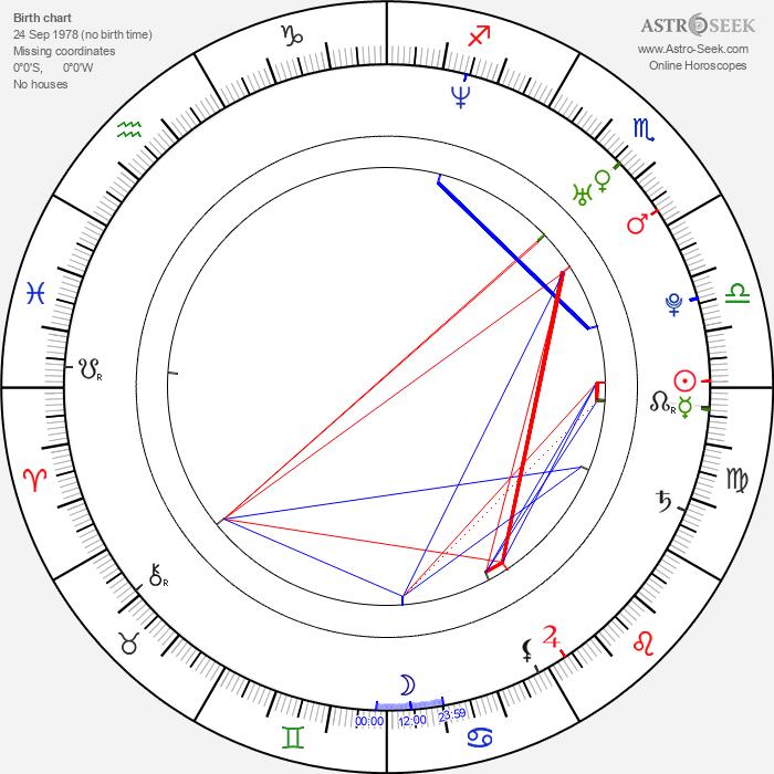 Tereza Novotná - Astrology Natal Birth Chart