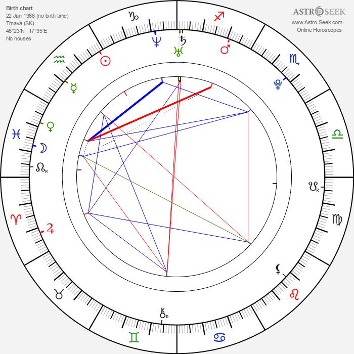 Tereza Nvotová - Astrology Natal Birth Chart