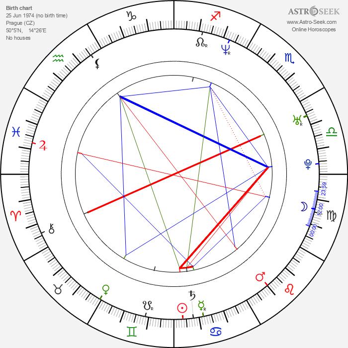 Tereza Pergnerová - Astrology Natal Birth Chart