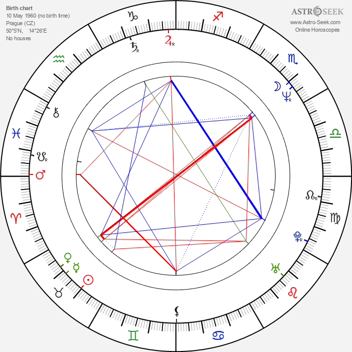 Therese Herz - Astrology Natal Birth Chart