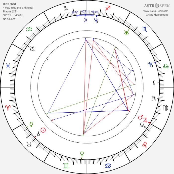 Tereza Šefrnová - Astrology Natal Birth Chart