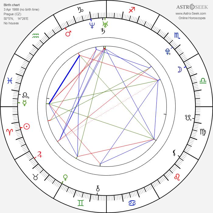 Tereza Seidlová - Astrology Natal Birth Chart