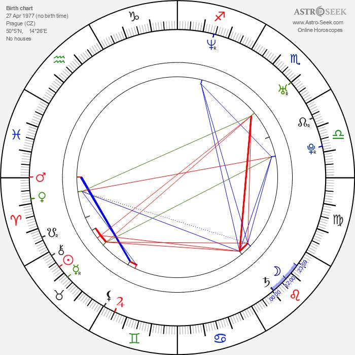 Tereza Slouková - Astrology Natal Birth Chart