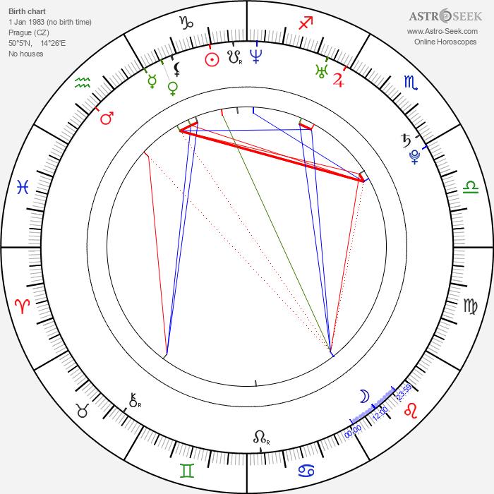 Tereza Srbová - Astrology Natal Birth Chart