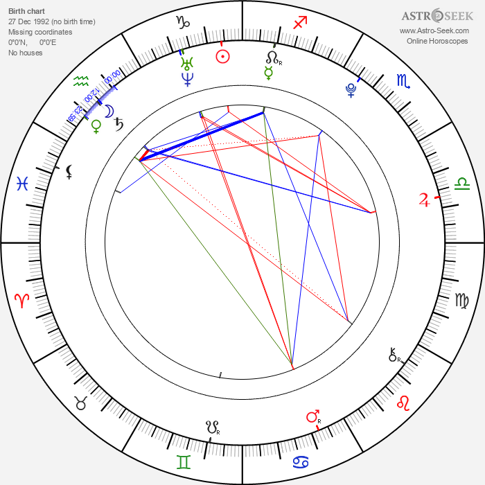 Tereza Vítů - Astrology Natal Birth Chart