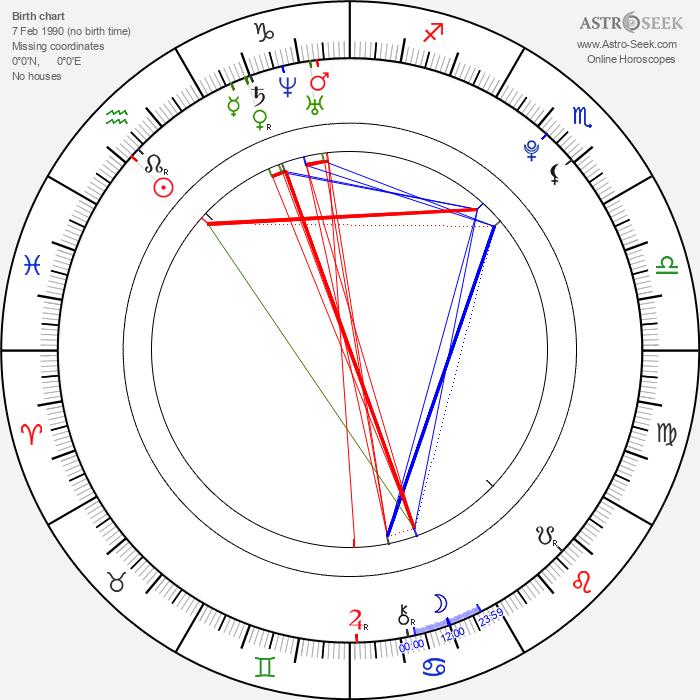 Tereza Vodochodská - Astrology Natal Birth Chart