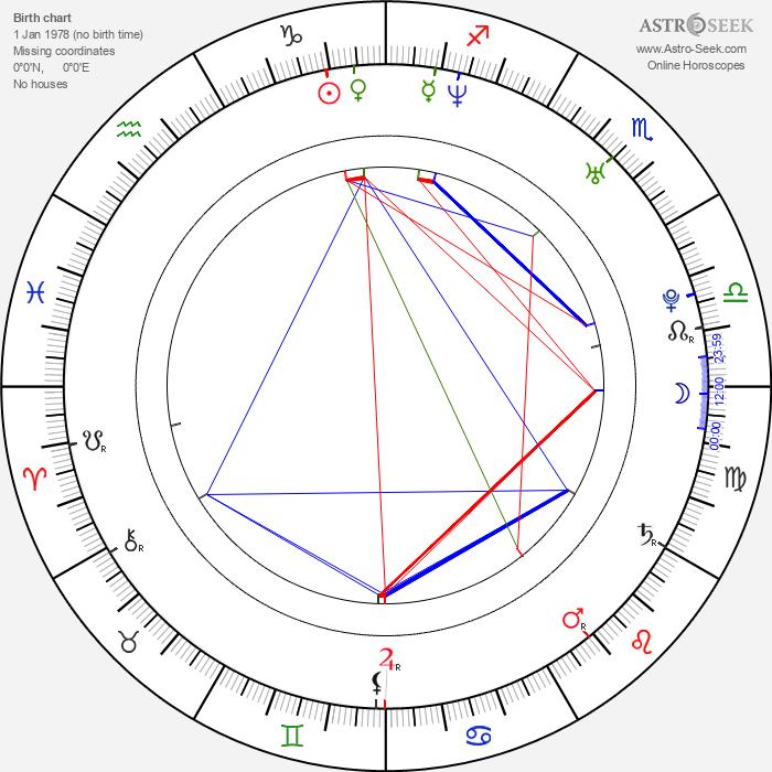 Tereza Zelinková - Astrology Natal Birth Chart