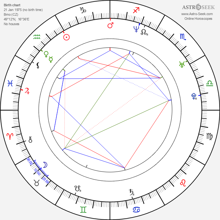 Terezie Dobrovolná - Astrology Natal Birth Chart