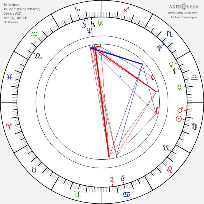 Terezie Kovalová - Astrology Natal Birth Chart