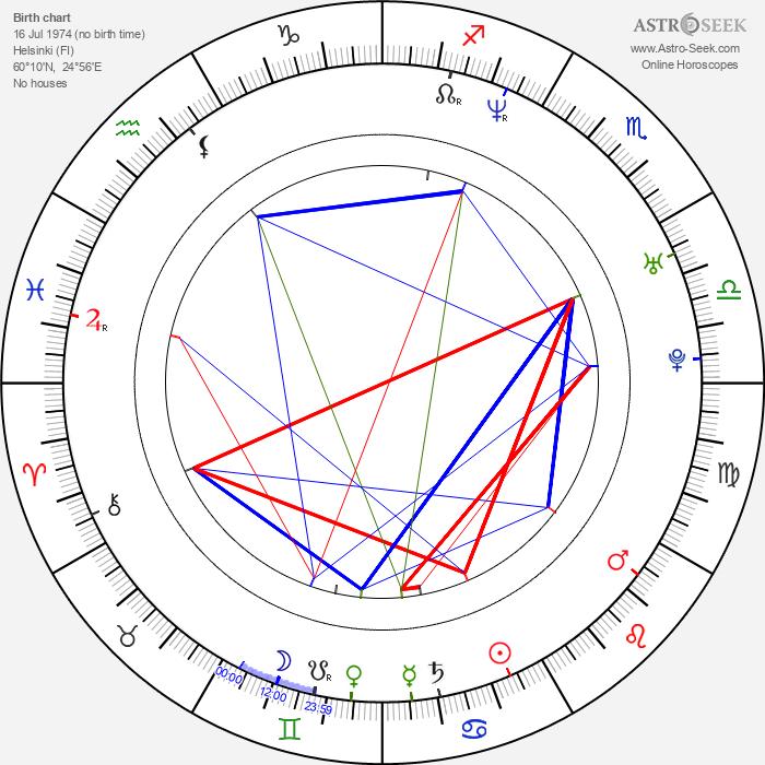 Terhi Kokkonen - Astrology Natal Birth Chart
