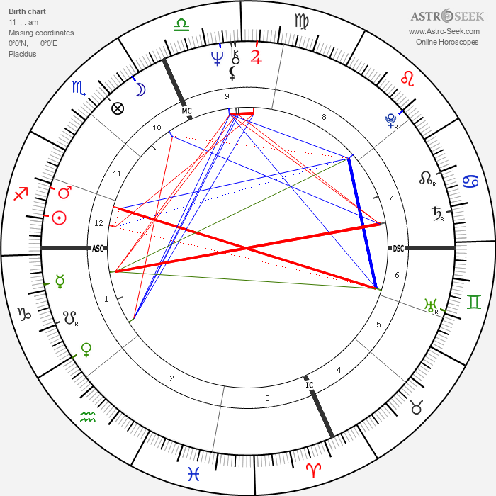 Teri Garr - Astrology Natal Birth Chart