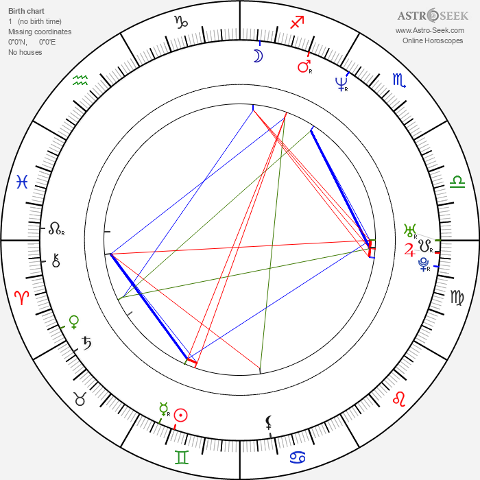 Teri Polo - Astrology Natal Birth Chart
