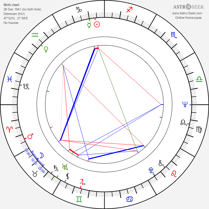 Teri Tordai - Astrology Natal Birth Chart
