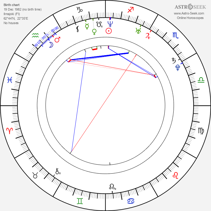 Tero Pitkämäki - Astrology Natal Birth Chart