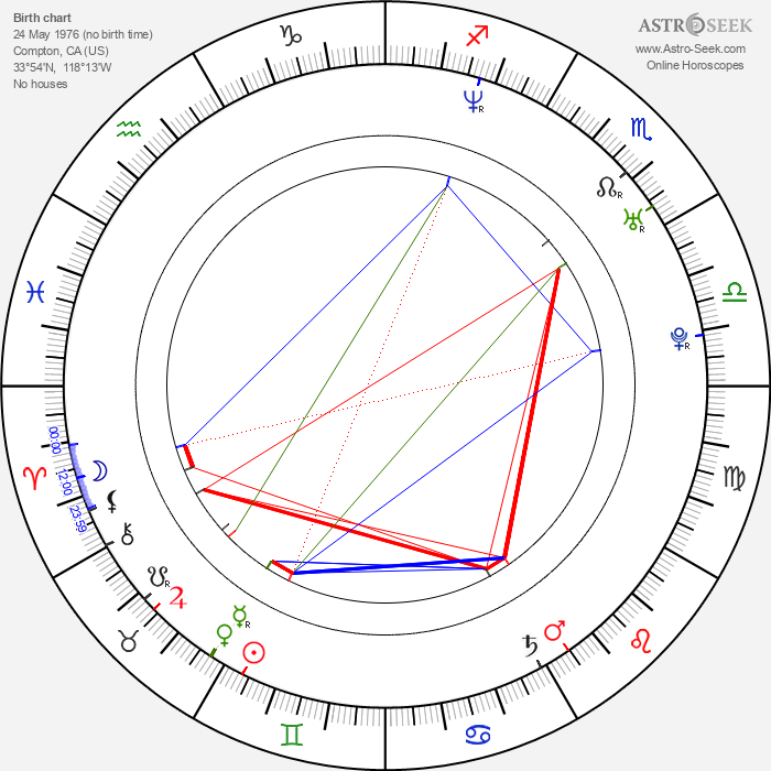 Terrance Quaites - Astrology Natal Birth Chart