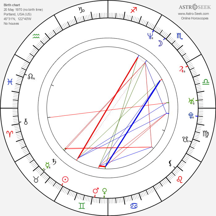 Terrell Brandon - Astrology Natal Birth Chart