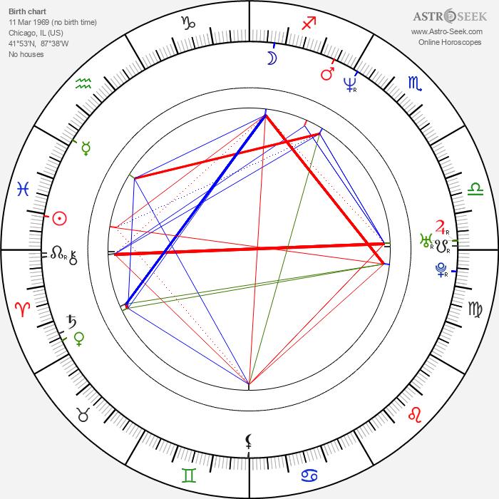 Terrence Howard - Astrology Natal Birth Chart
