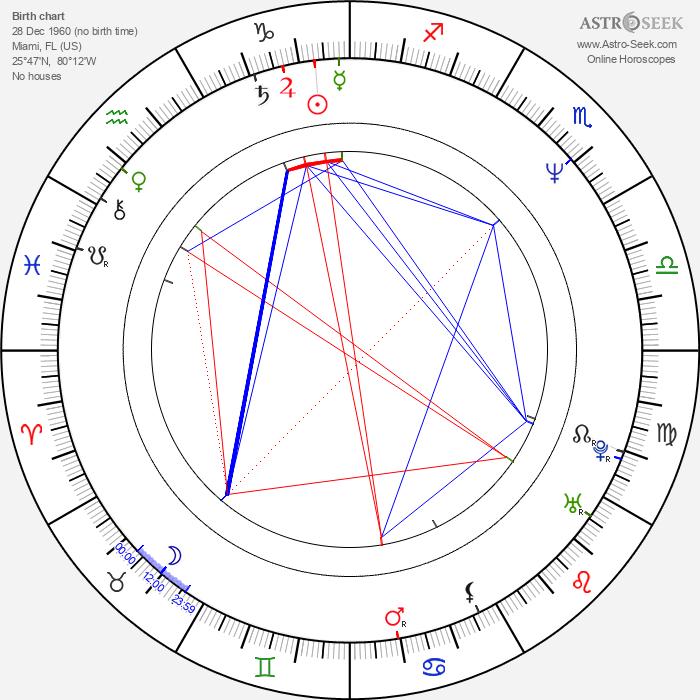 Terri Garber - Astrology Natal Birth Chart