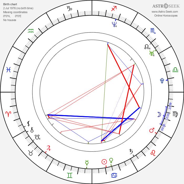 Terri Kwan - Astrology Natal Birth Chart