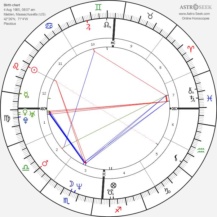 Terri Lyne Carrington - Astrology Natal Birth Chart