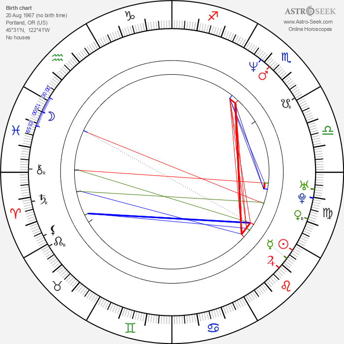 Terri Poch - Astrology Natal Birth Chart