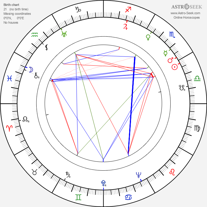 Terry Bishop - Astrology Natal Birth Chart