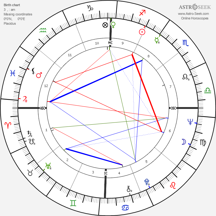 Terry Cole-Whittaker - Astrology Natal Birth Chart