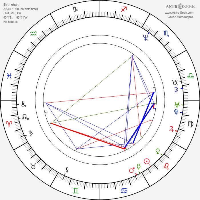 Terry Crews - Astrology Natal Birth Chart