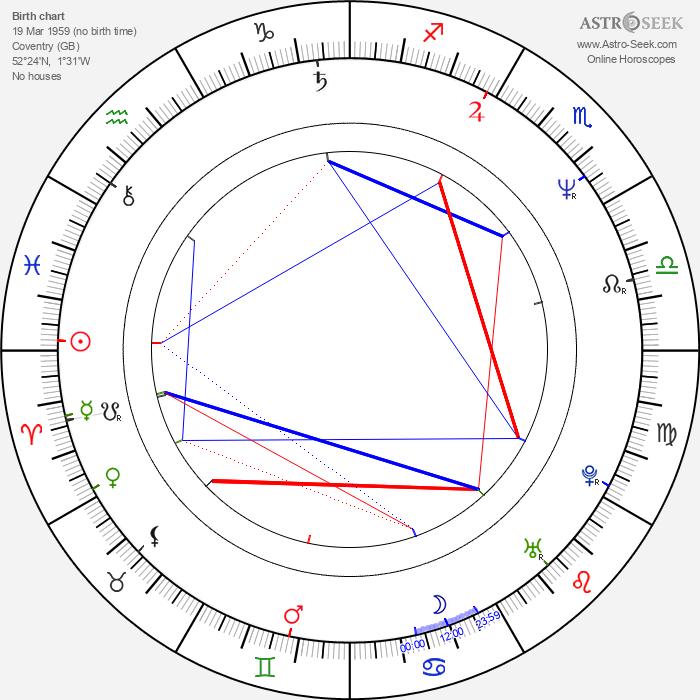 Terry Hall - Astrology Natal Birth Chart
