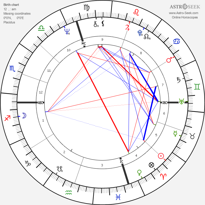 Terry Harmon - Astrology Natal Birth Chart