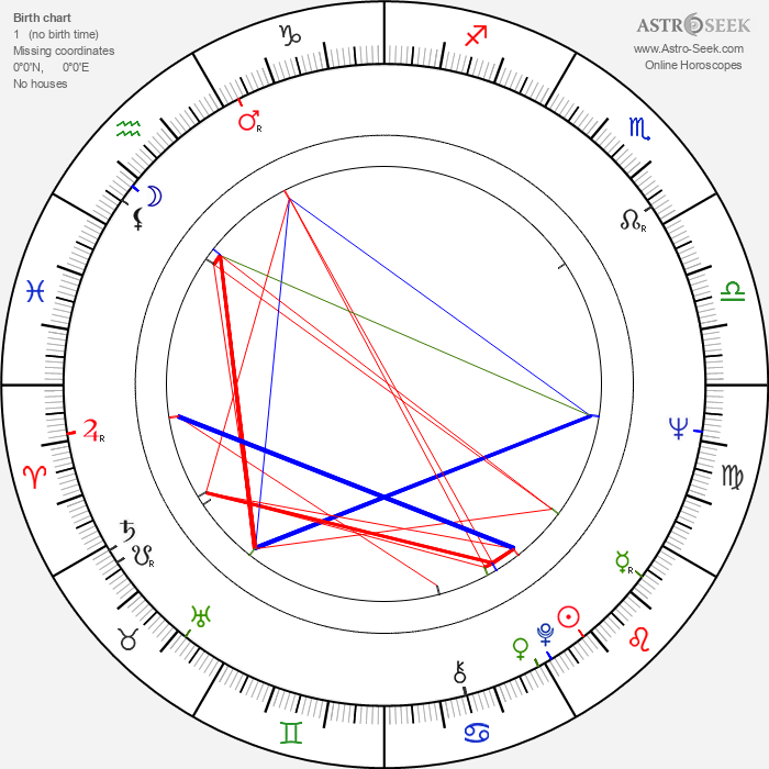 Terry Kiser - Astrology Natal Birth Chart