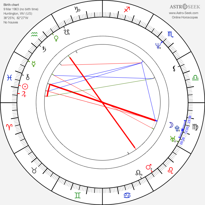 Terry Lee Smith - Astrology Natal Birth Chart