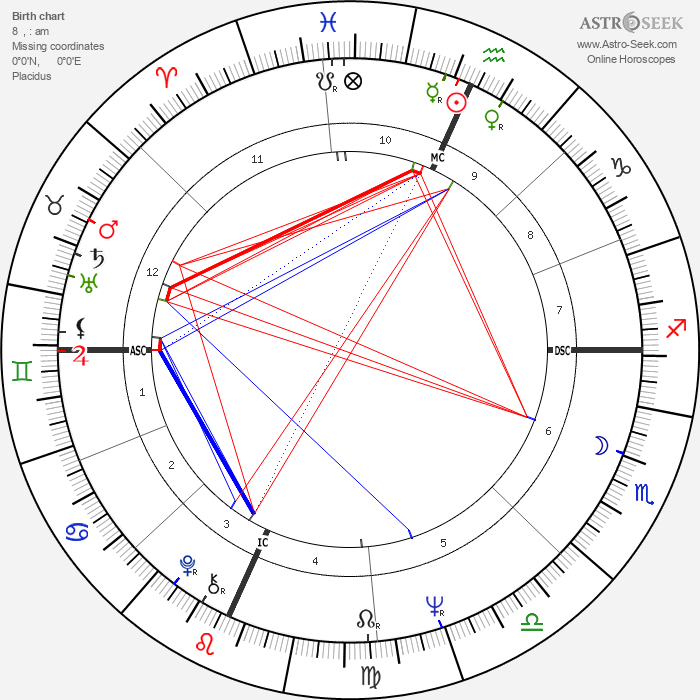 Terry Melcher - Astrology Natal Birth Chart