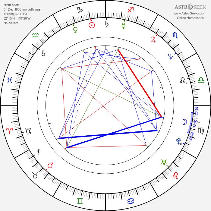 Terry Rhoads - Astrology Natal Birth Chart