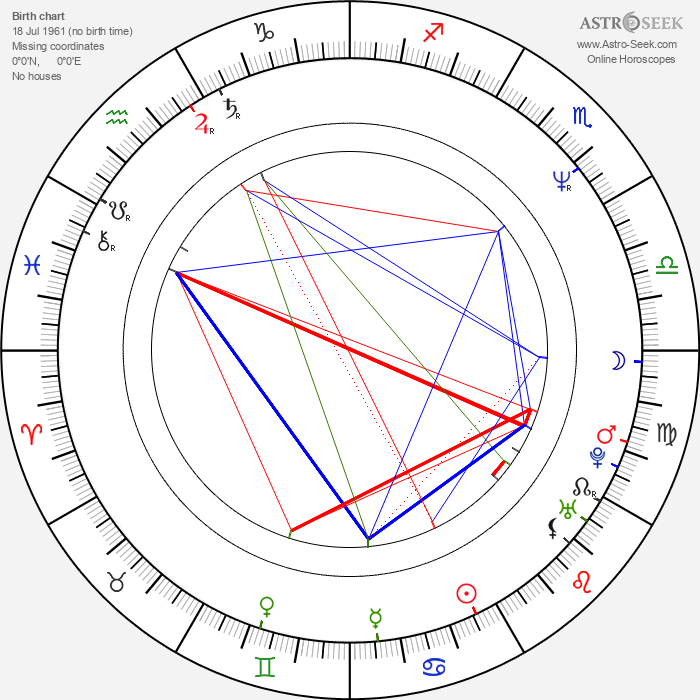 Terry Taylor - Astrology Natal Birth Chart