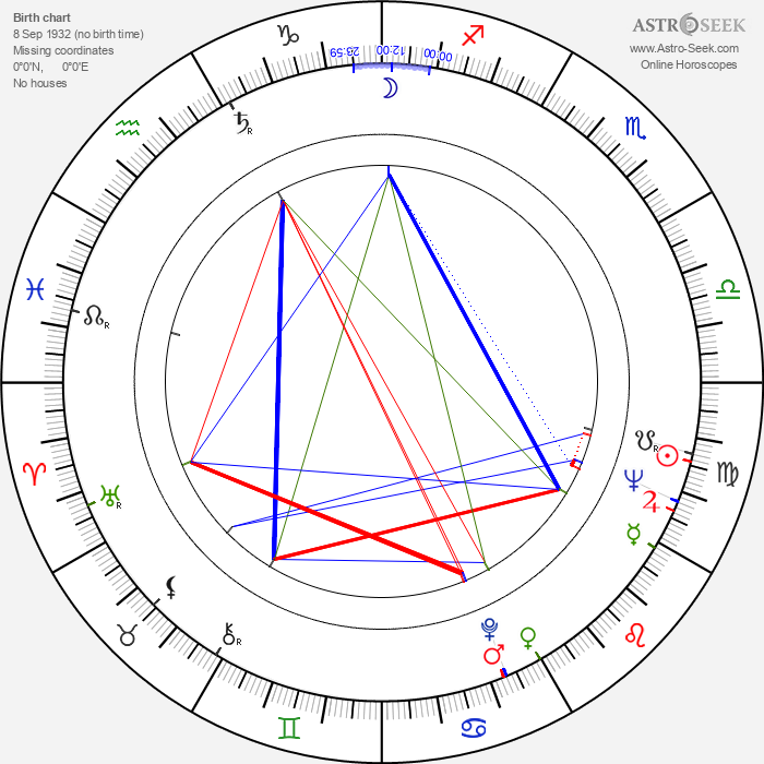 Teruo Matsuyama - Astrology Natal Birth Chart
