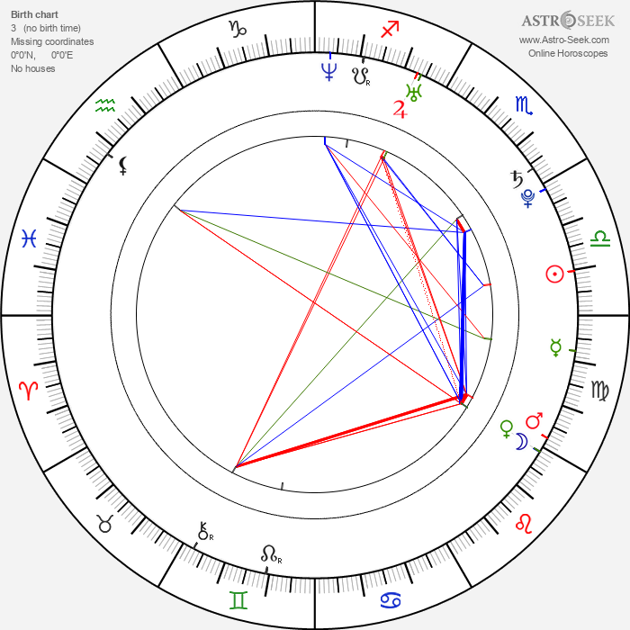 Tessa Thompson - Astrology Natal Birth Chart