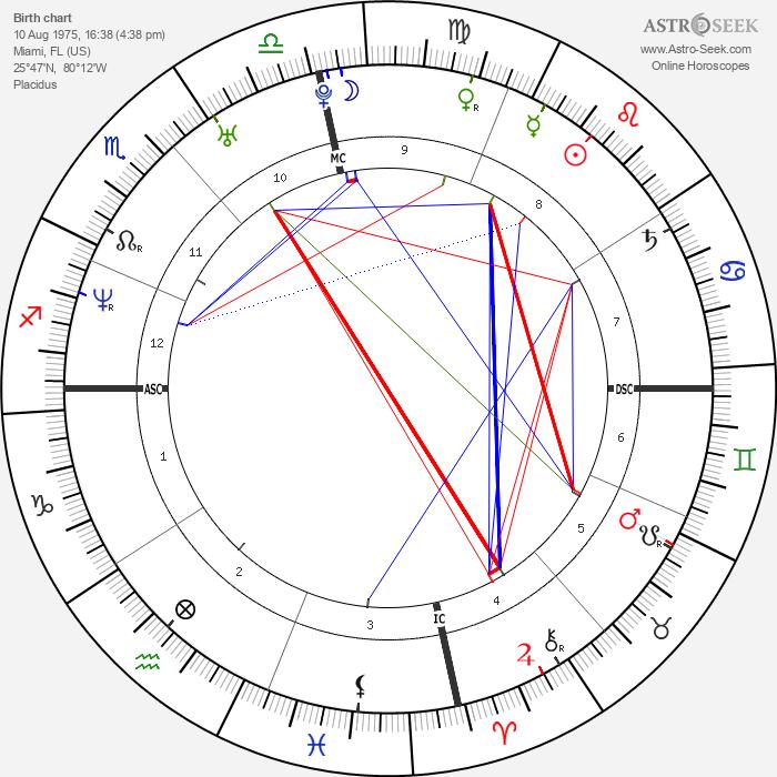 Tessie Santiago - Astrology Natal Birth Chart