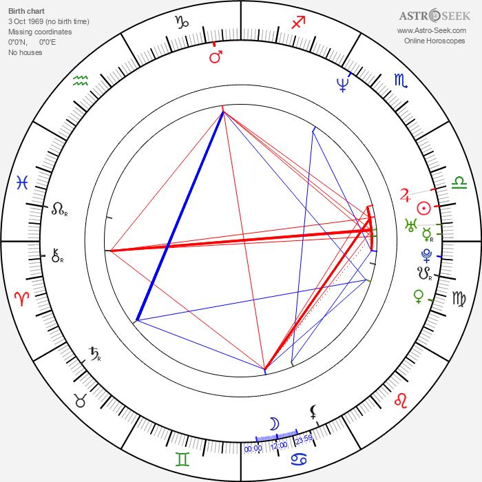 Tetsuya Ogawa - Astrology Natal Birth Chart