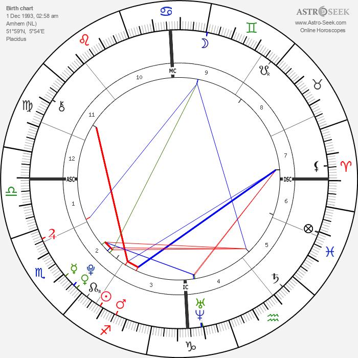 Teun Stuart - Astrology Natal Birth Chart