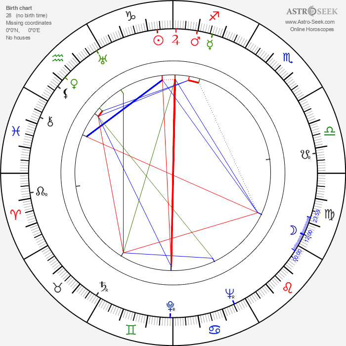Teuvo Aura - Astrology Natal Birth Chart