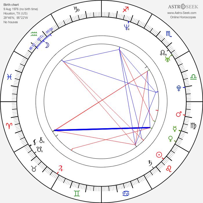 Texas Battle - Astrology Natal Birth Chart