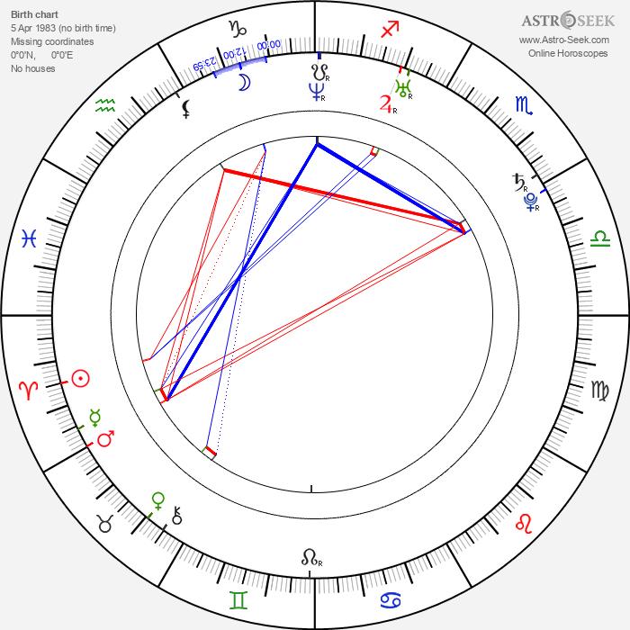 Thalia Oliver - Astrology Natal Birth Chart