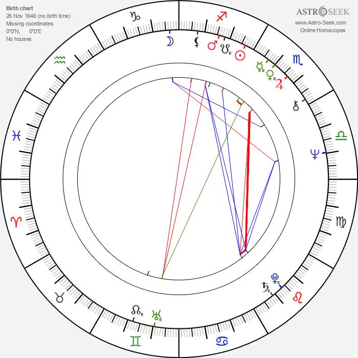 Thalie Frugès - Astrology Natal Birth Chart